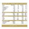Zellregeneration - Anti Aging Maßnahme mit Peptiden, 300 g - Inhaltsstoffe