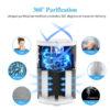 DIKI Air Purifier - Luftreiniger mit HEPA Filter - Luftreiniger für Allergiker