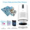 DIKI Air Purifier - Luftreiniger mit HEPA Filter - Multi Filtersystem Hepa 13 Filter