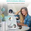 HIMOX Desktop Allergie Luftfilter – HEPA + Aktivkohlesystem - Luftfilter Wirksamkeit