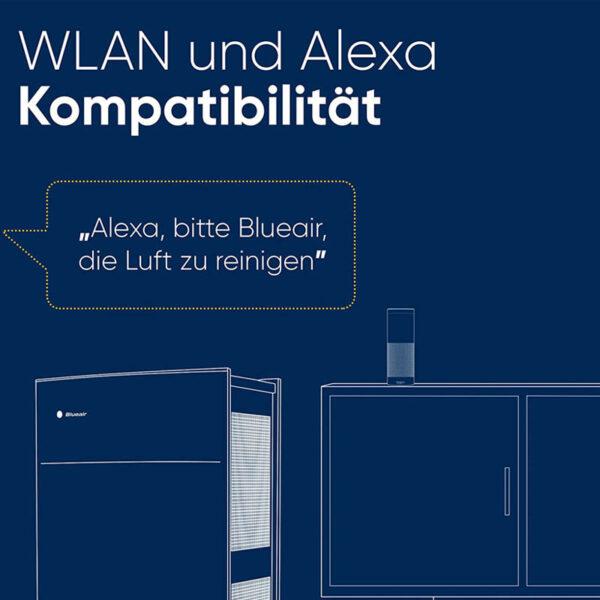 Blueair Classic, All-in-One Gerät für Luftgesundheit - Alexa Luftreiniger