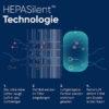 Blueair Classic, All-in-One Gerät für Luftgesundheit - Hepa Silent Filtertechnologie