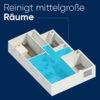 Blueair Classic, All-in-One Gerät für Luftgesundheit - Luftreiniger für große Räume