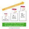 Koniveo Anti Aging Tuchmaske - aus hochdosiertem Hydrogel Serum - Anti Aging Abo